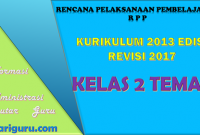 Download RPP Kelas 2 Tema 5 Kurikulum 2013 Revisi 2017
