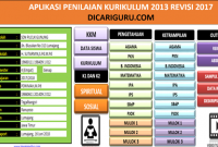 Download Aplikasi Raport K13 SD Revisi 2017 Kelas 1,2,4 dan 5 Semester 2