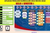 Aplikasi Raport SD kelas 1 Semester 1 Kurikulum 2013 Revisi 2018