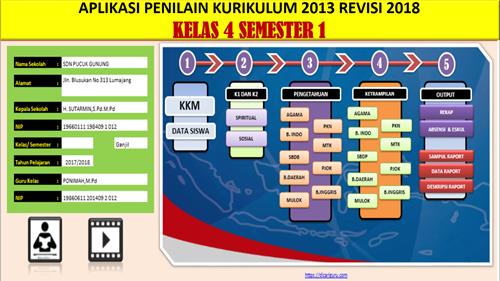 Aplikasi Raport kelas 4 Semester 1 Kurikulum 2013 Revisi 2018