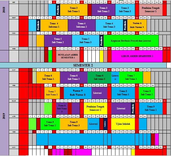 Jadwal Pelajaran K13 Kelas 1,2,3,4,5 dan 6 Tahun Pelajaran 2018/2019