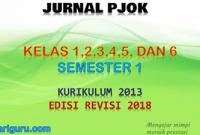 Download Jurnal PJOK Kelas 1,2,3,4,5 dan 6 K13 Revisi 2018 Semester 1