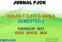 Download Jurnal PJOK Kelas 1,2,3,4,5 dan 6 K13 Revisi 2018 Semester 2