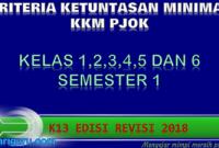 Download KKM PJOK Kelas 1,2,3,4,5 dan 6 K13 Revisi 2018 Semester 1