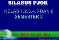 Down;oad Silabus PJOK Kelas 1,2,3,4,5 dan 6 K13 Revisi 2018 Semester 2