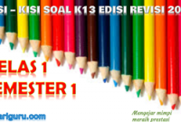 Download Kisi - Kisi Soal K13 Kelas 1 Semester 1 Revisi 2018