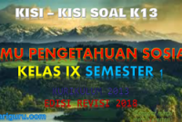 Kisi-Kisi Soal IPS Kelas 9