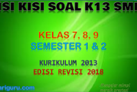 Download Kisi-Kisi Soal K13