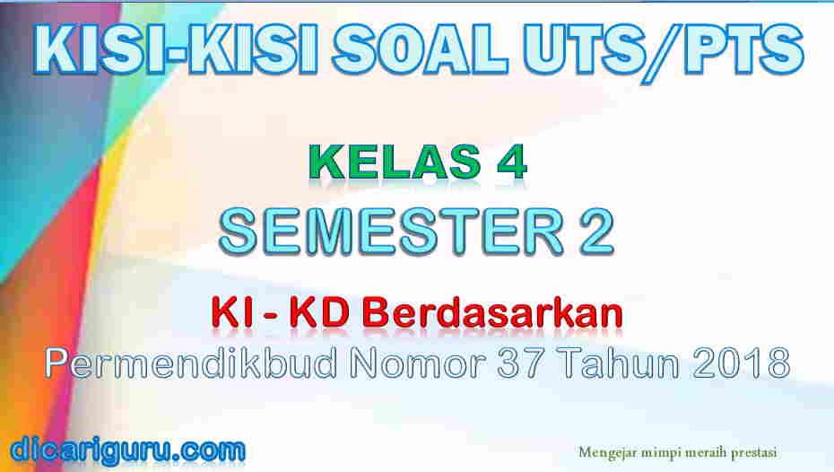 Kisi-Kisi Soal UTS/PTS Kelas 4 Semester 2