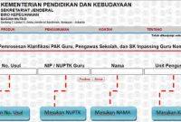 Pendaftaran Inpassing Guru Non PNS