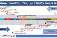 Cara Mendaftar SBMPTN 2019