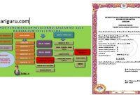 Aplikasi cetak Ijazah dan SKHU