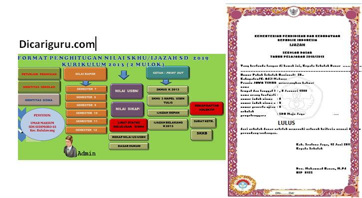 Aplikasi SKHU K13 dan KTSP SD/MI