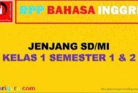 RPP Bahasa Inggris Kelas 1 SD