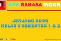 RPP K13 Bahasa Inggris Kelas 6