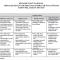 Download Kisi kisi UN-UNBK SMP Tahun 2020