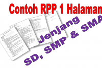 Contoh RPP 1 (satu) Halaman