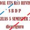 Soal UTS / PTS SBDP Kelas 5 Semester 2 Tahun 2020