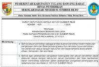 Contoh SK Pengadaan Barang dan Jasa PBJ BOS