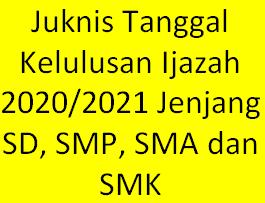 Juknis Tanggal Kelulusan Ijazah 2020/2021 Jenjang SD, SMP, SMA dan SMK