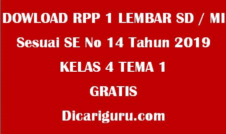 Download RPP 1 Lembar Kelas 4 Tema 1 Indahnya Kebersamaan