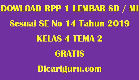 Download RPP 1 Lembar Kelas 4 Tema 2 Selalu Berhemat Energi