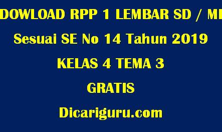 Download RPP 1 Lembar Kelas 4 Tema 3 Peduli Terhadap Mahluk Hidup