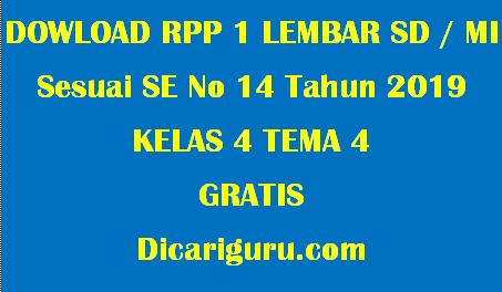 Download RPP 1 Lembar Kelas 4 Tema 4 Berbagai Pekerjaan