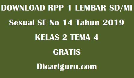 Download RPP 1 Lembar Kelas 2 Tema 4 Hidup Bersih dan Sehat