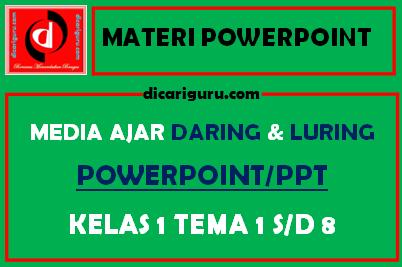 Download Materi Powerpoint Kelas 1 Tematik