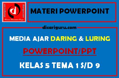 Download Materi Powerpoint Kelas 5 Tematik