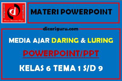 Download Materi Powerpoint Kelas 6 Tematik