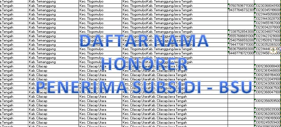 Daftar Nama Honorer Penerima BSU (BLT Bantuan Subsidi Upah) Tahap 1