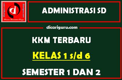 Kriteria Ketuntasan Minimal KKM Kelas 1,2,3,4,5 dan 6 Semester 1 dan 2