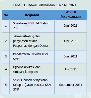 Jadwal KSN SMP