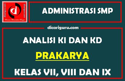Analisis KI dan KD Prakarya